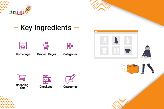 Key Ingredients of an eCommerce