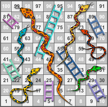 Snake and Ladders Game Development